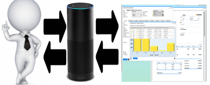 SAP Business One + Amazon ECHO nos dan un vistazo al futuro