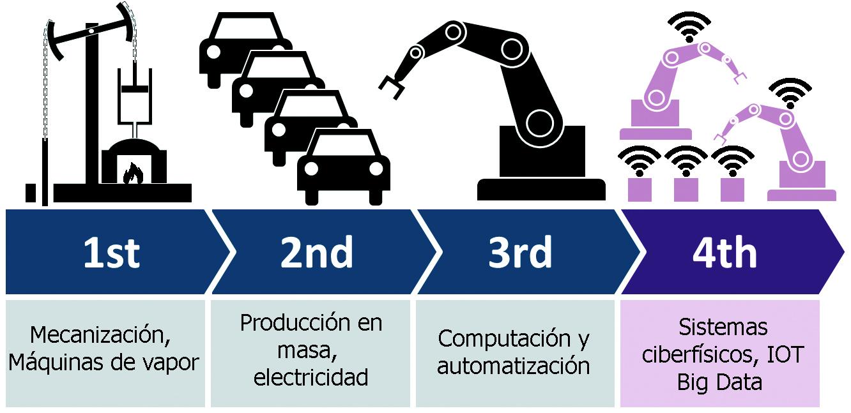 Industria_4.0 copia
