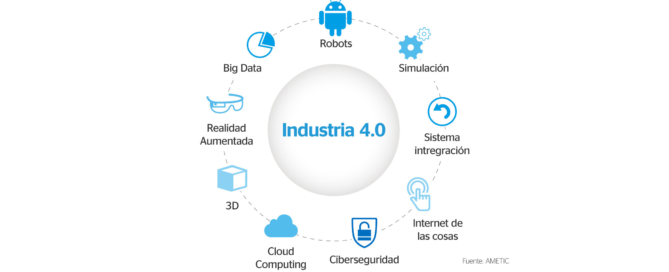 Estamos viviendo el amanecer de la cuarta revolución industrial