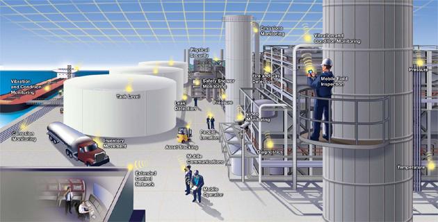 Industrial-Wireless-Sensor-Network-Market
