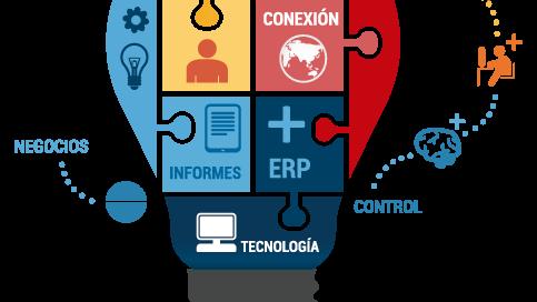 Beneficios de un ERP en la operación de la empresa